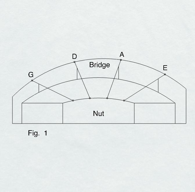 fingerboard geometry looking at the radius joey naeger basses. Black Bedroom Furniture Sets. Home Design Ideas
